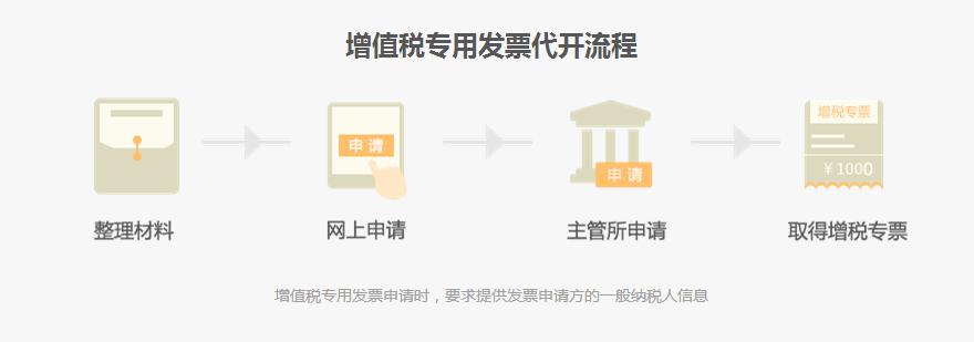 共享开票流程.jpg